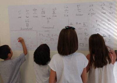 World Idiomas Aranjuez Chinese nunbering system